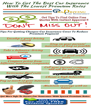 New Cheap Car Insurance For Young Drivers Online Auto